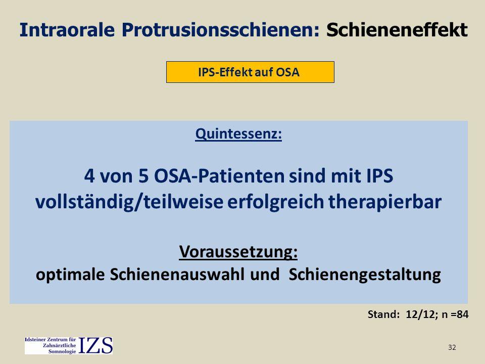 32 Stand: 12/12; n =84 Intraorale Protrusionsschienen: Schieneneffekt IPS-Effekt auf OSA 62% Erfolg (AHI unter 5) Primär: 56 % Sekundär: 6 % 20% Teile