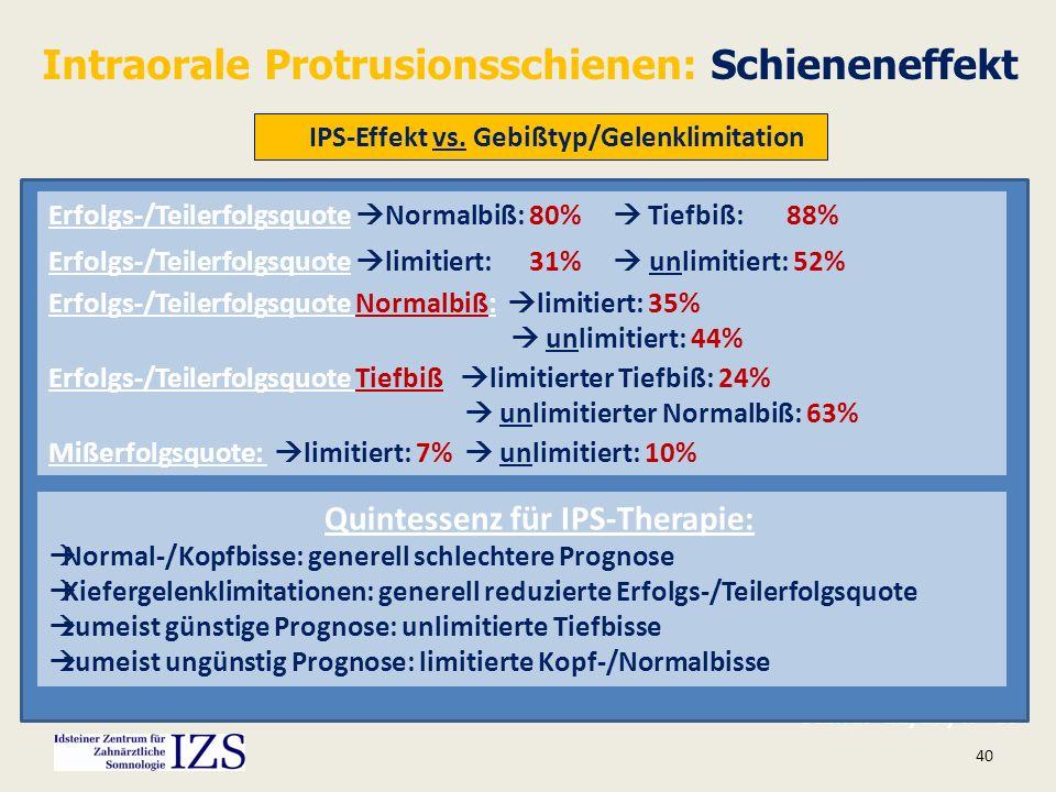 40 Stand: 12/12; n =87 Intraorale Protrusionsschienen: Schieneneffekt IPS-Effekt vs. Gebißtyp/Gelenklimitation IPS-Effekt Limitiert 44% Normal-/Kopfbi