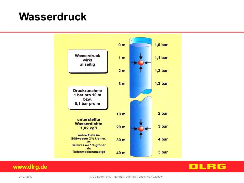 www.dlrg.de © LV Baden e.V. – Referat Tauchen, Tessen von Glasow01.07.2013 Wasserdruck