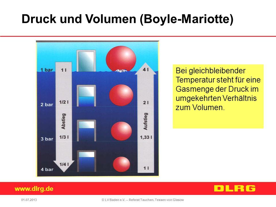 www.dlrg.de © LV Baden e.V. – Referat Tauchen, Tessen von Glasow Bei gleichbleibender Temperatur steht für eine Gasmenge der Druck im umgekehrten Verh