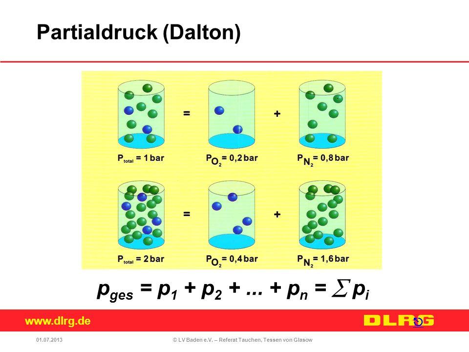 www.dlrg.de © LV Baden e.V. – Referat Tauchen, Tessen von Glasow p ges = p 1 + p 2 +... + p n = p i 01.07.2013 Partialdruck (Dalton)