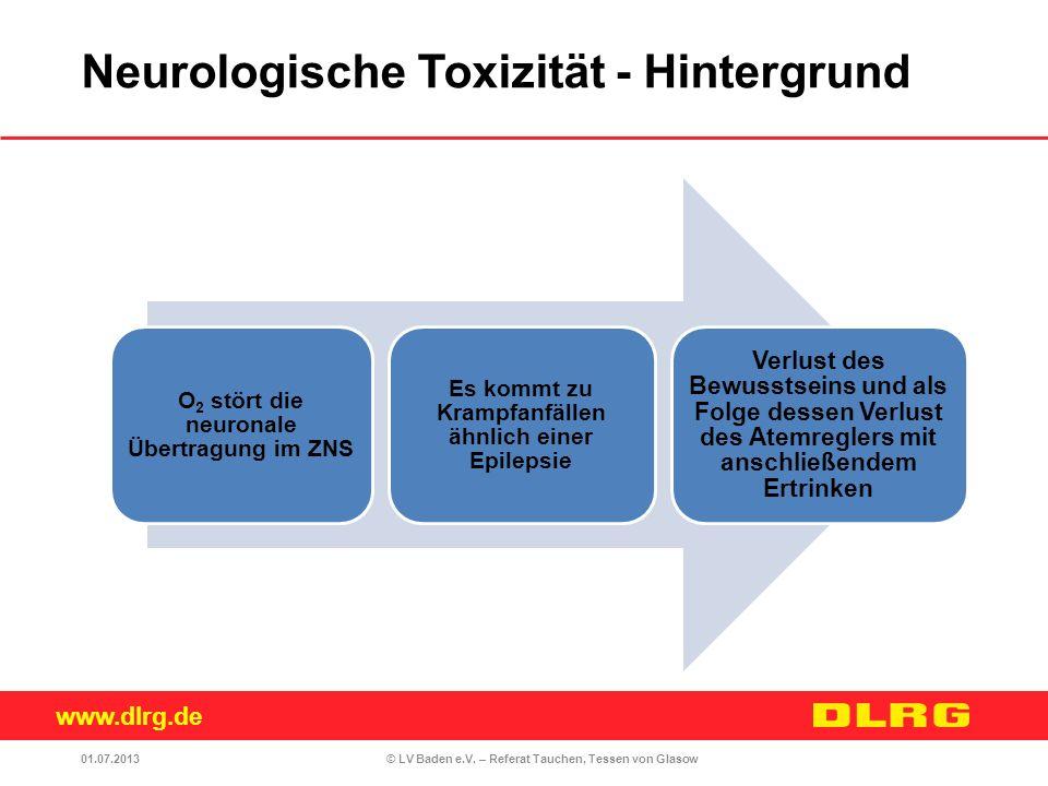 www.dlrg.de © LV Baden e.V. – Referat Tauchen, Tessen von Glasow O2 stört die neuronale Übertragung im ZNS Es kommt zu Krampfanfällen ähnlich einer Ep
