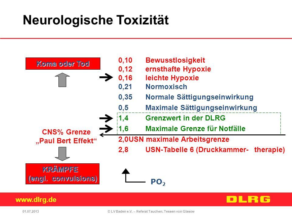 www.dlrg.de © LV Baden e.V. – Referat Tauchen, Tessen von Glasow 0,10 Bewusstlosigkeit 0,12ernsthafte Hypoxie 0,16leichte Hypoxie 0,21Normoxisch 0,35N