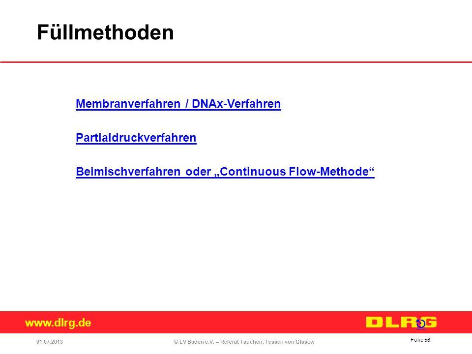 www.dlrg.de © LV Baden e.V. – Referat Tauchen, Tessen von Glasow Membranverfahren / DNAx-Verfahren Partialdruckverfahren Beimischverfahren oder Contin