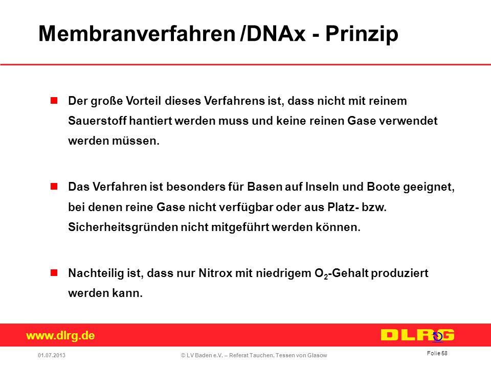 www.dlrg.de © LV Baden e.V. – Referat Tauchen, Tessen von Glasow Der große Vorteil dieses Verfahrens ist, dass nicht mit reinem Sauerstoff hantiert we