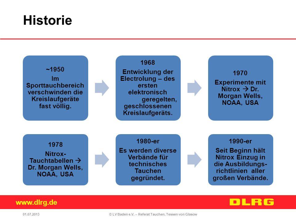 www.dlrg.de © LV Baden e.V. – Referat Tauchen, Tessen von Glasow ~1950 Im Sporttauchbereich verschwinden die Kreislaufgeräte fast völlig. 1968 Entwick