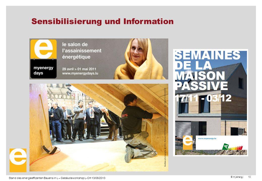 © myenergy 10 Sensibilisierung und Information Stand des energieeffizenten Bauens in L – Gebäudeworkshop L-CH 13/06/2013