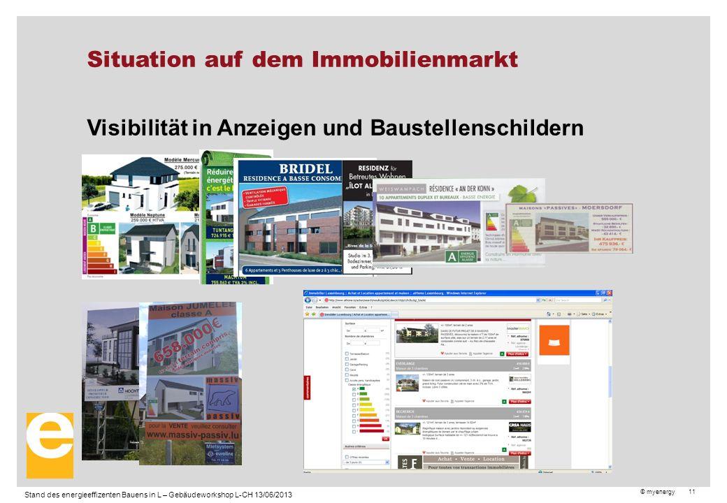 © myenergy 11 Situation auf dem Immobilienmarkt Visibilität in Anzeigen und Baustellenschildern Stand des energieeffizenten Bauens in L – Gebäudeworkshop L-CH 13/06/2013