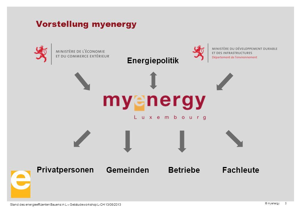 © myenergy 3 Privatpersonen Energiepolitik Betriebe Gemeinden Fachleute Vorstellung myenergy Stand des energieeffizenten Bauens in L – Gebäudeworkshop L-CH 13/06/2013