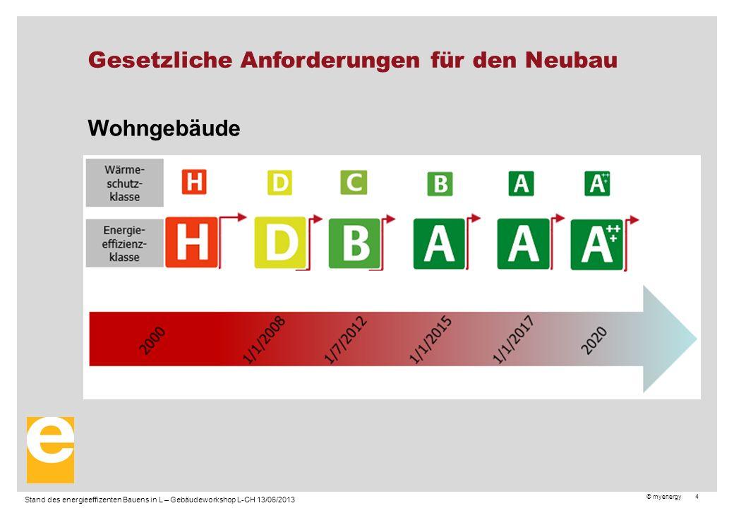 © myenergy 4 Gesetzliche Anforderungen für den Neubau Wohngebäude Stand des energieeffizenten Bauens in L – Gebäudeworkshop L-CH 13/06/2013