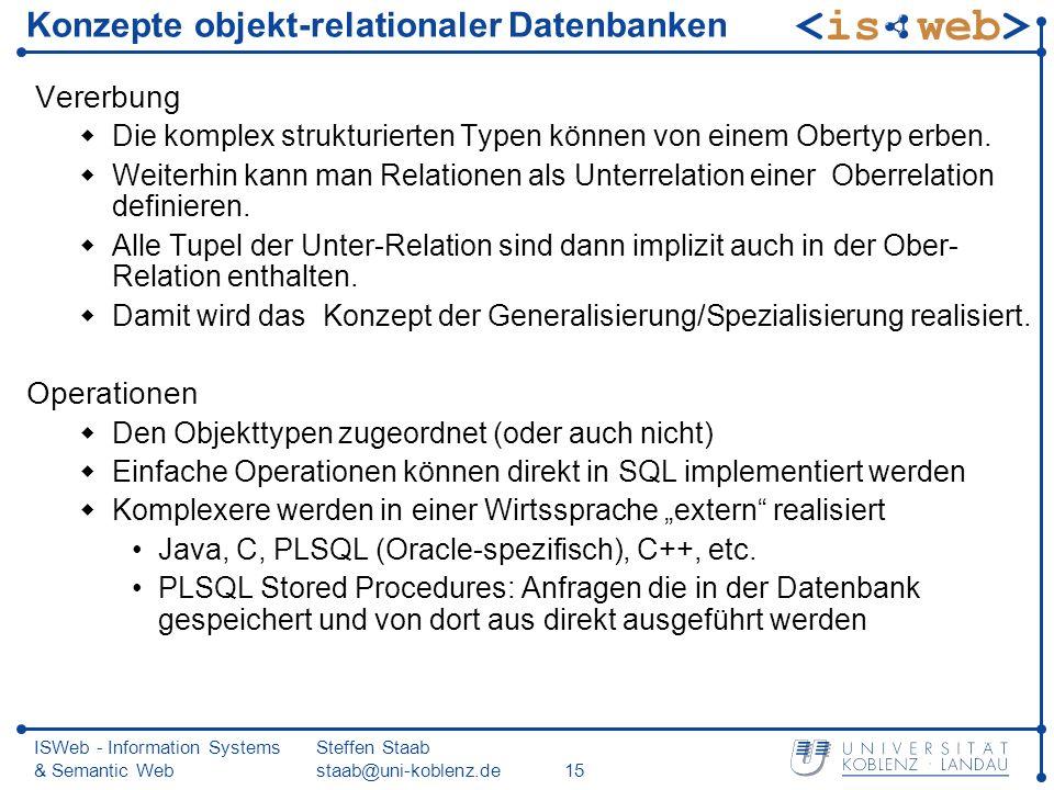ISWeb - Information Systems & Semantic Web Steffen Staab staab@uni-koblenz.de15 Konzepte objekt-relationaler Datenbanken Vererbung Die komplex strukturierten Typen können von einem Obertyp erben.