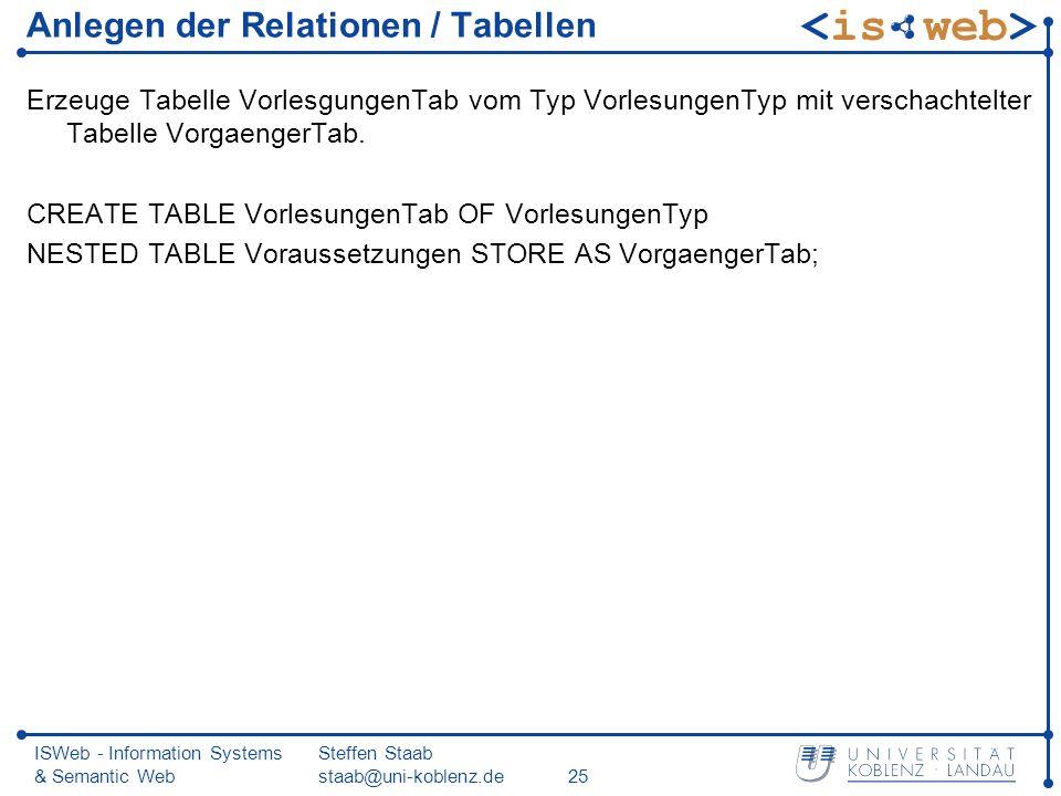 ISWeb - Information Systems & Semantic Web Steffen Staab staab@uni-koblenz.de25 Anlegen der Relationen / Tabellen Erzeuge Tabelle VorlesgungenTab vom Typ VorlesungenTyp mit verschachtelter Tabelle VorgaengerTab.