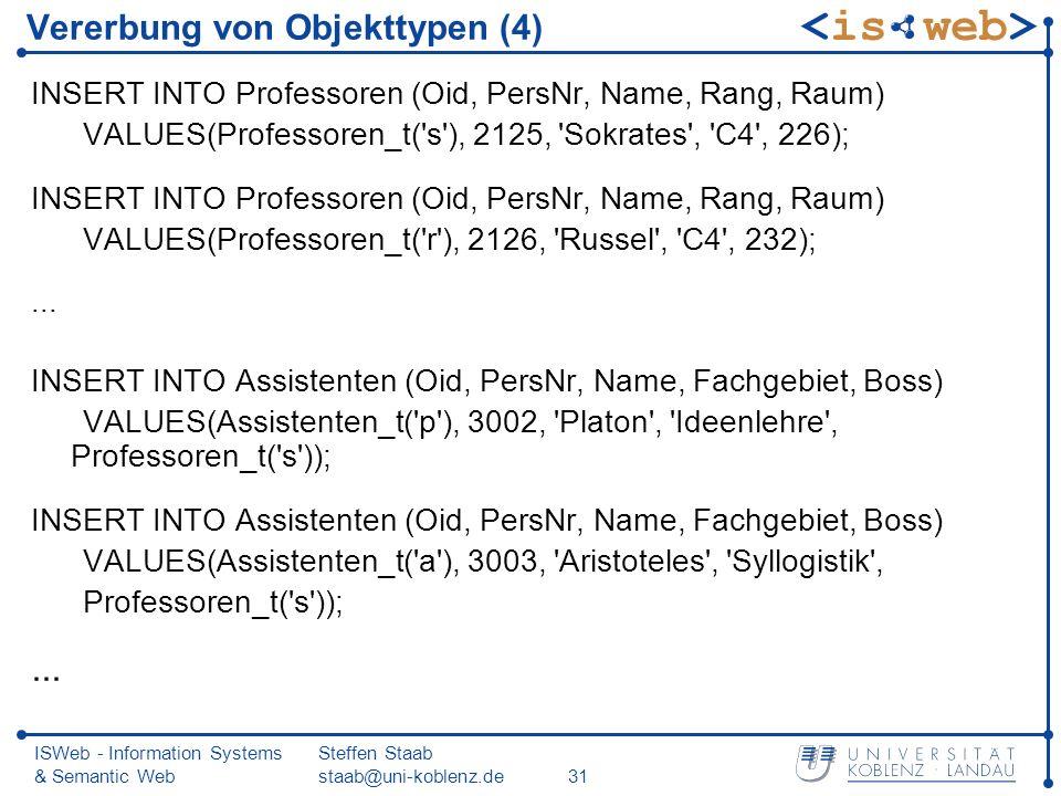 ISWeb - Information Systems & Semantic Web Steffen Staab staab@uni-koblenz.de31 Vererbung von Objekttypen (4) INSERT INTO Professoren (Oid, PersNr, Name, Rang, Raum) VALUES(Professoren_t( s ), 2125, Sokrates , C4 , 226); INSERT INTO Professoren (Oid, PersNr, Name, Rang, Raum) VALUES(Professoren_t( r ), 2126, Russel , C4 , 232);...