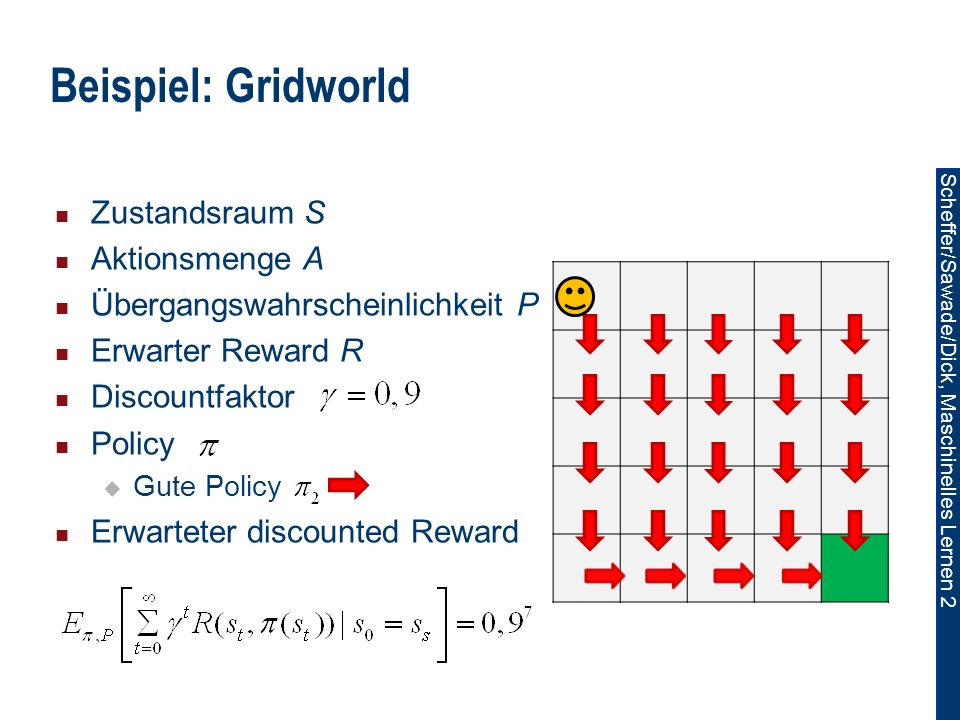 Scheffer/Sawade/Dick, Maschinelles Lernen 2 Zustandsraum S Aktionsmenge A Übergangswahrscheinlichkeit P Erwarter Reward R Discountfaktor Policy Gute Policy Erwarteter discounted Reward Beispiel: Gridworld