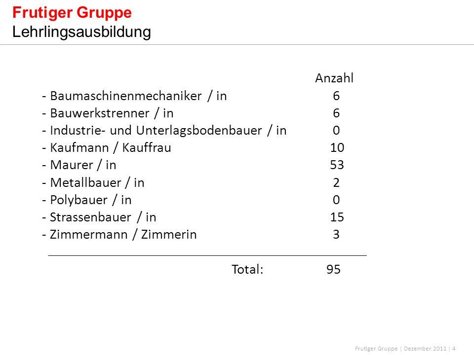Frutiger Gruppe | Dezember 2011 | 4 Frutiger Gruppe Lehrlingsausbildung Anzahl - Baumaschinenmechaniker / in 6 - Bauwerkstrenner / in 6 - Industrie- u