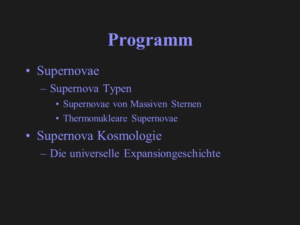 Programm Supernovae –Supernova Typen Supernovae von Massiven Sternen Thermonukleare Supernovae Supernova Kosmologie –Die universelle Expansiongeschich