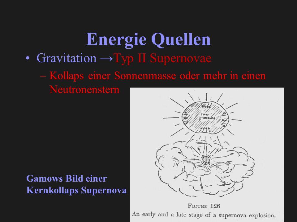 Energie Quellen Gravitation Typ II Supernovae –Kollaps einer Sonnenmasse oder mehr in einen Neutronenstern Gamows Bild einer Kernkollaps Supernova