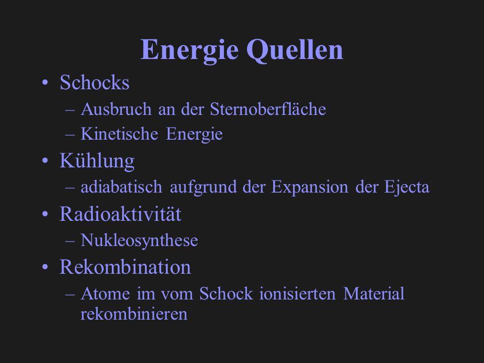 Energie Quellen Schocks –Ausbruch an der Sternoberfläche –Kinetische Energie Kühlung –adiabatisch aufgrund der Expansion der Ejecta Radioaktivität –Nukleosynthese Rekombination –Atome im vom Schock ionisierten Material rekombinieren