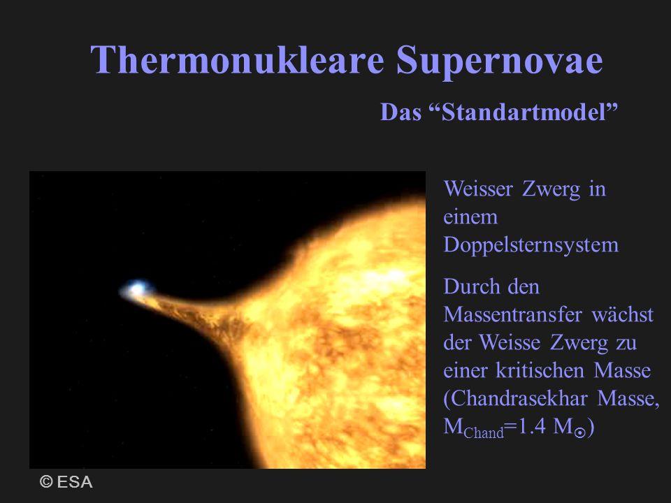 Thermonukleare Supernovae Weisser Zwerg in einem Doppelsternsystem Durch den Massentransfer wächst der Weisse Zwerg zu einer kritischen Masse (Chandrasekhar Masse, M Chand =1.4 M ) Das Standartmodel © ESA