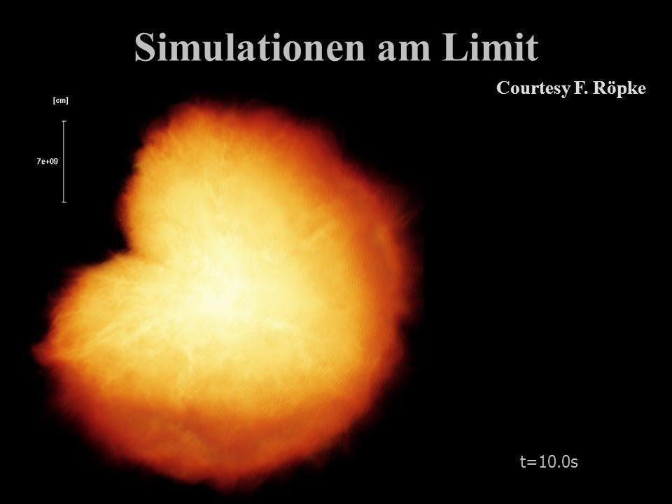 t=0.0s Simulationen am Limit t=0.6s t=3.0s t=10.0s Courtesy F. Röpke