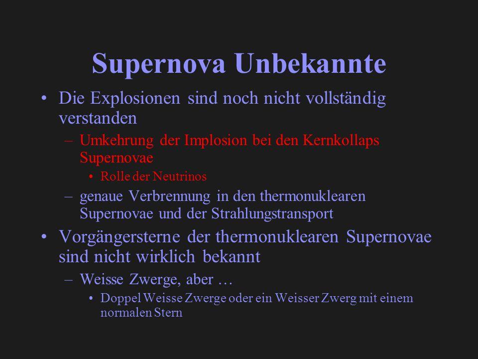 Supernova Unbekannte Die Explosionen sind noch nicht vollständig verstanden –Umkehrung der Implosion bei den Kernkollaps Supernovae Rolle der Neutrinos –genaue Verbrennung in den thermonuklearen Supernovae und der Strahlungstransport Vorgängersterne der thermonuklearen Supernovae sind nicht wirklich bekannt –Weisse Zwerge, aber … Doppel Weisse Zwerge oder ein Weisser Zwerg mit einem normalen Stern