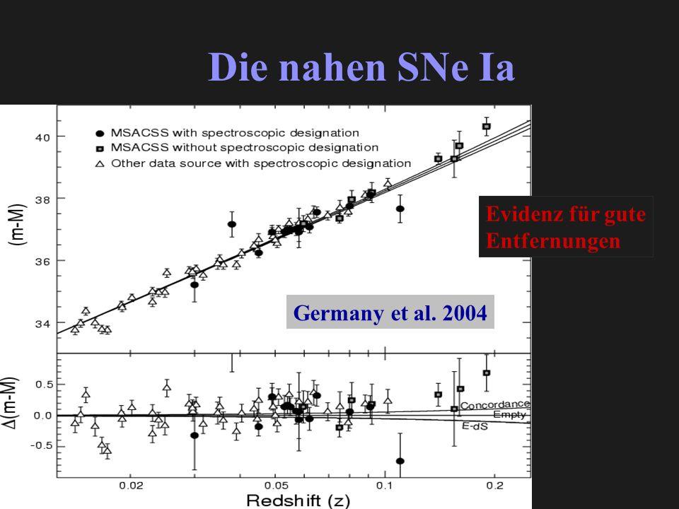 Germany et al. 2004 Die nahen SNe Ia Evidenz für gute Entfernungen