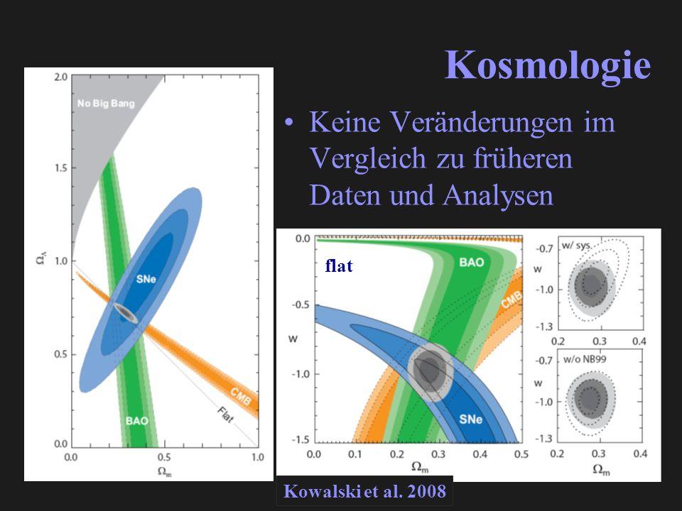 Kosmologie Keine Veränderungen im Vergleich zu früheren Daten und Analysen flat Kowalski et al.