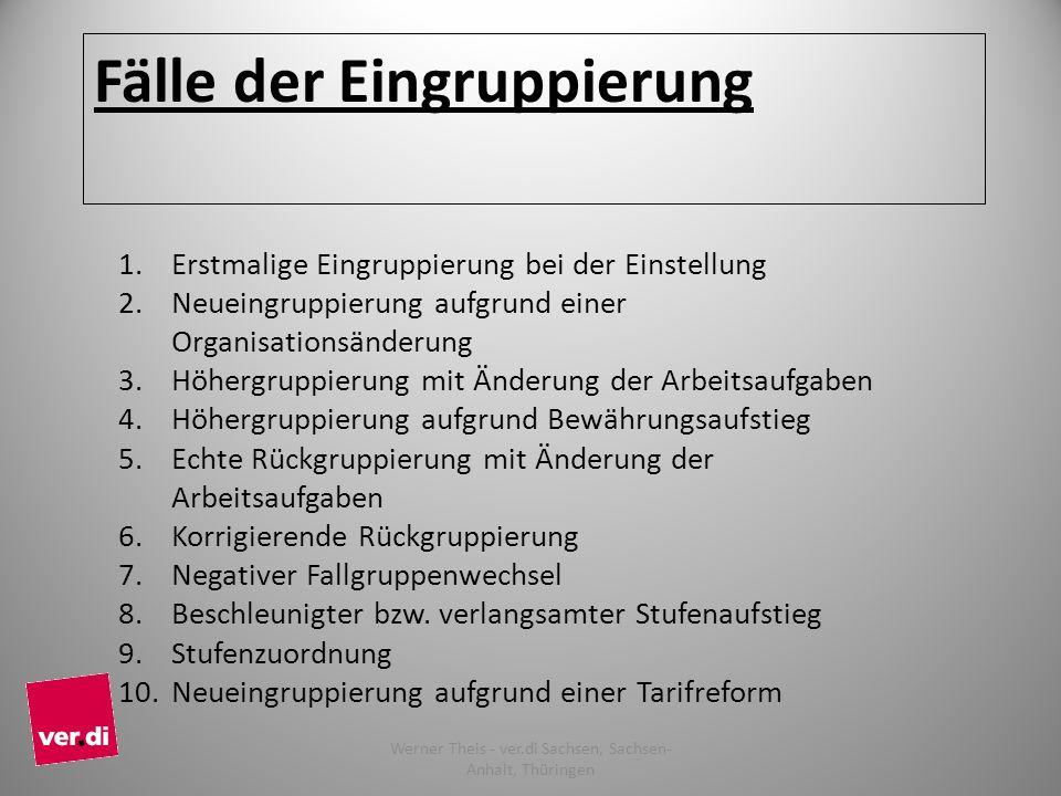 Fälle der Eingruppierung 1.Erstmalige Eingruppierung bei der Einstellung 2.Neueingruppierung aufgrund einer Organisationsänderung 3.Höhergruppierung m