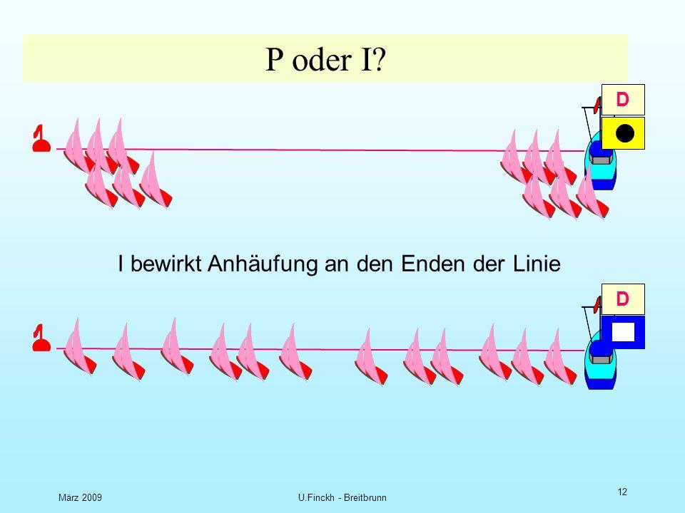 März 2009U.Finckh - Breitbrunn 11 Startstrafe mit I (Regel 30.1) D O C S On the course side Bereinigung muss über die Verlängerung der Startlinie erfolgen.