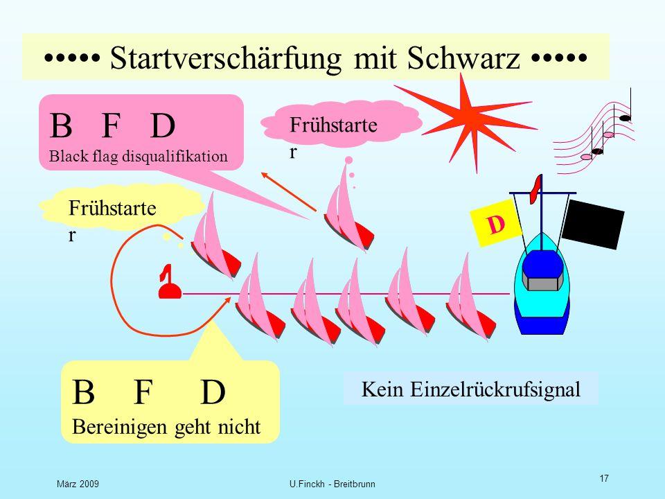 März 2009U.Finckh - Breitbrunn 16 Z oder I Bei I ist Bestrafung an Enden und in der Mitte stark unterschiedlich, bei Z nicht.
