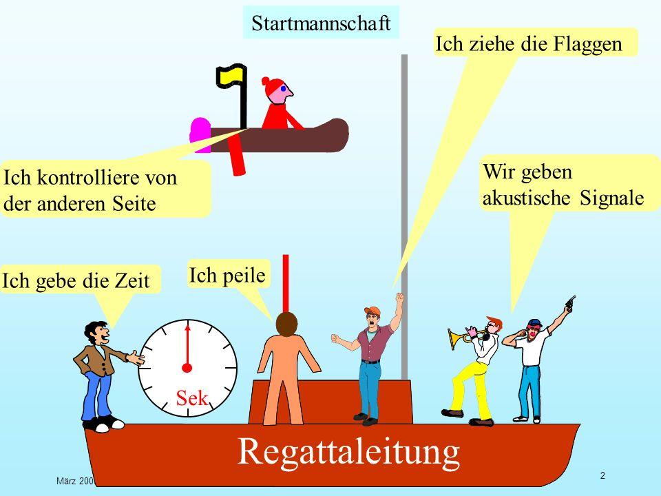 März 2009U.Finckh - Breitbrunn 1 Startverfahren Eine Klasse