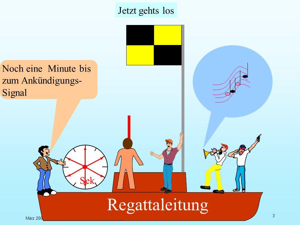März 2009U.Finckh - Breitbrunn 2 Startmannschaft Sek Ich gebe die Zeit Wir geben akustische Signale Ich ziehe die Flaggen Ich peile Ich kontrolliere von der anderen Seite