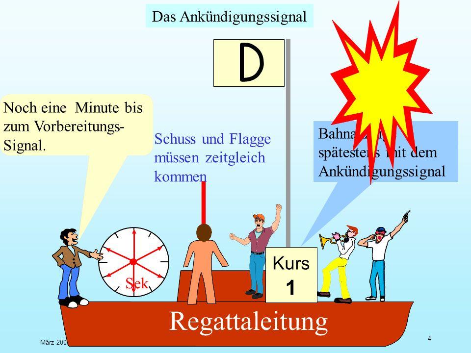 März 2009U.Finckh - Breitbrunn 3 Jetzt gehts los Sek Die letzte Minute bis zum Niederholen von L läuft Noch eine Minute bis zum Ankündigungs- Signal