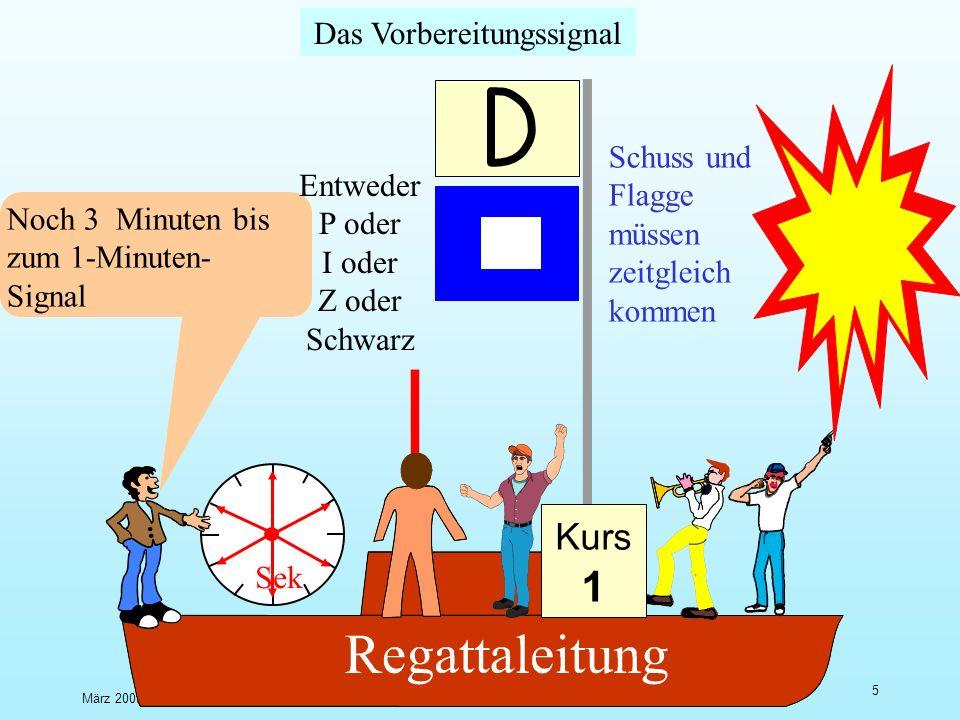 März 2009U.Finckh - Breitbrunn 4 Das Ankündigungssignal Sek Letzte Minute bis zum Ankündigungs- Signal läuft.