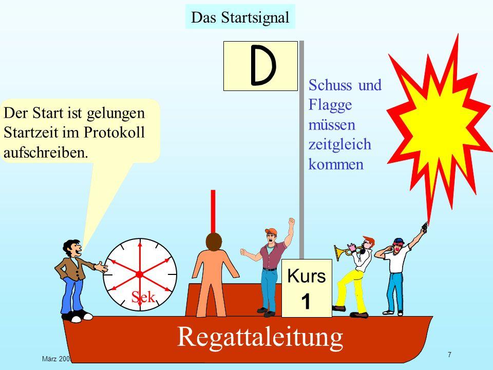 März 2009U.Finckh - Breitbrunn 6 Das Ein Minuten Signal Sek Letzte Minute vor dem 1-Minuten- Signal läuft Noch eine Minute bis zum Start- Signal Kurs 1
