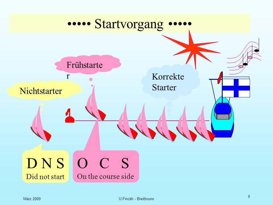 März 2009U.Finckh - Breitbrunn 8 Startverfahren Frühstartproblematik