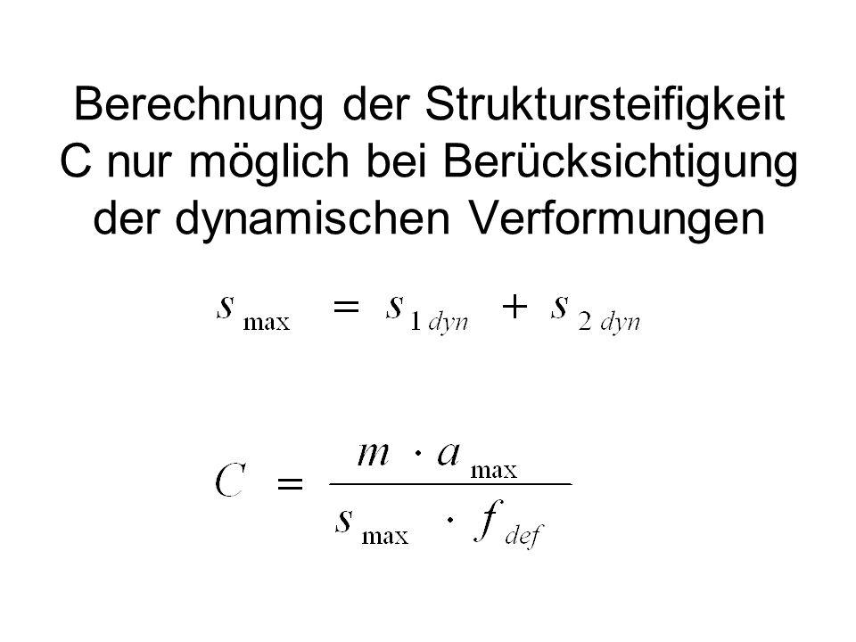 Berechnung der Struktursteifigkeit C nur möglich bei Berücksichtigung der dynamischen Verformungen