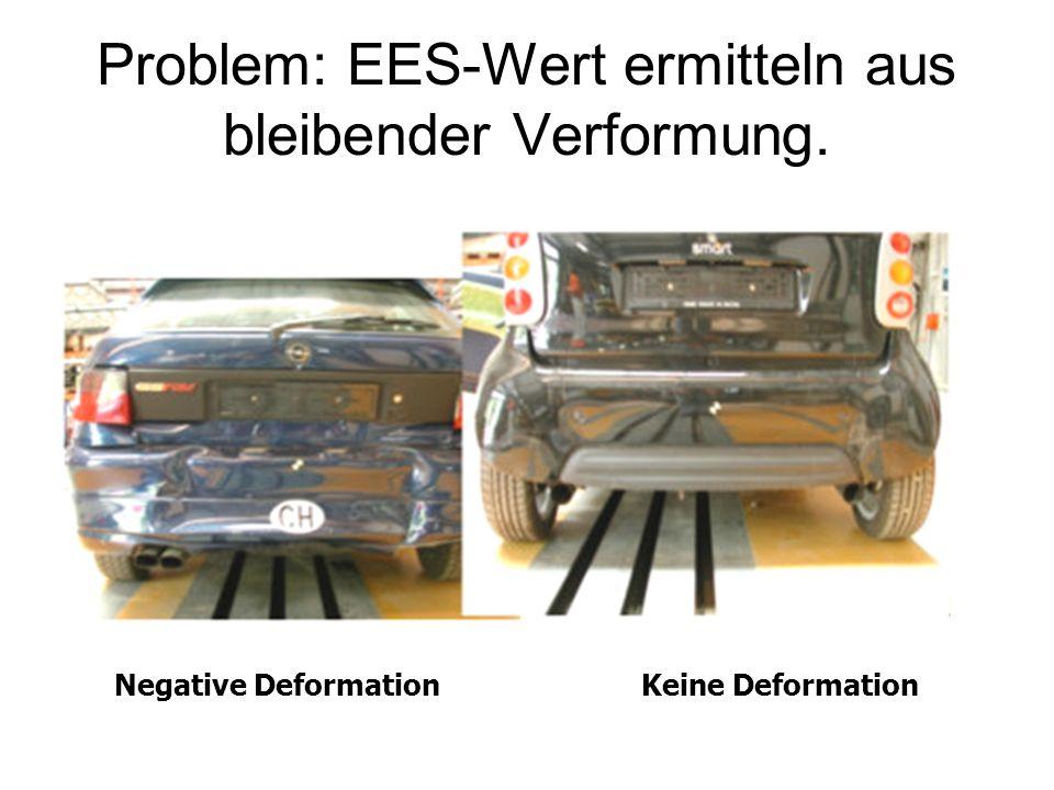 Problem: EES-Wert ermitteln aus bleibender Verformung. Negative DeformationKeine Deformation