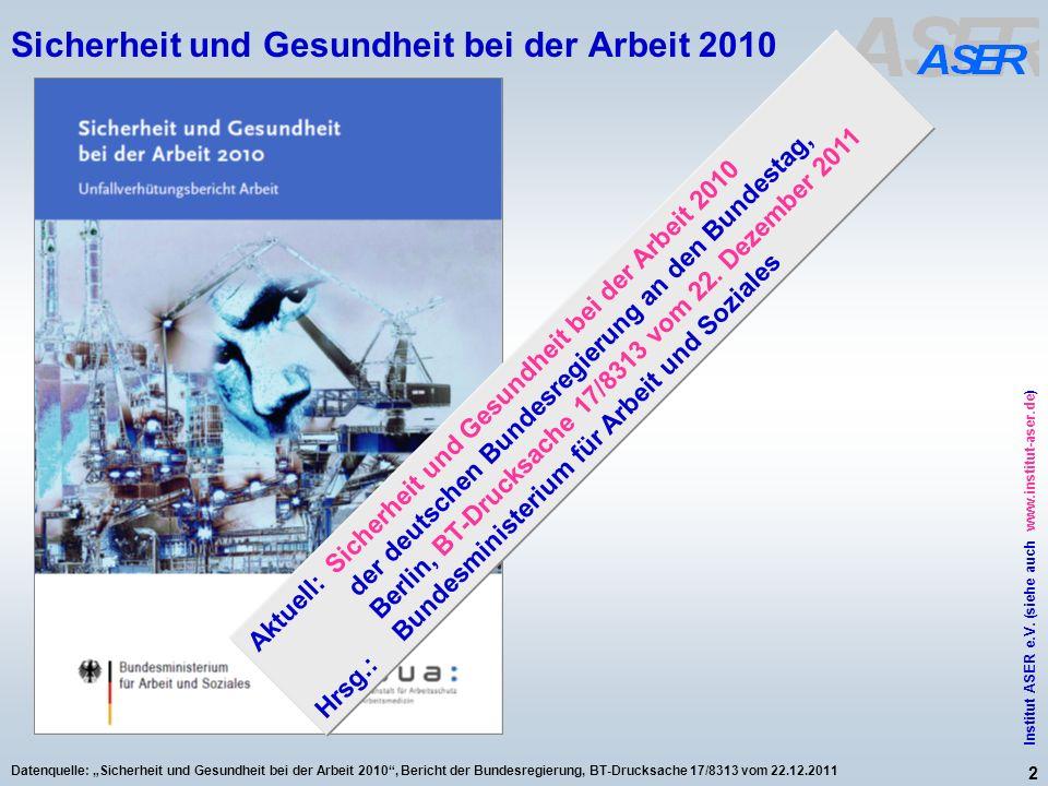 2 Institut ASER e.V. (siehe auch www.institut-aser.de) Datenquelle: Sicherheit und Gesundheit bei der Arbeit 2010, Bericht der Bundesregierung, BT-Dru
