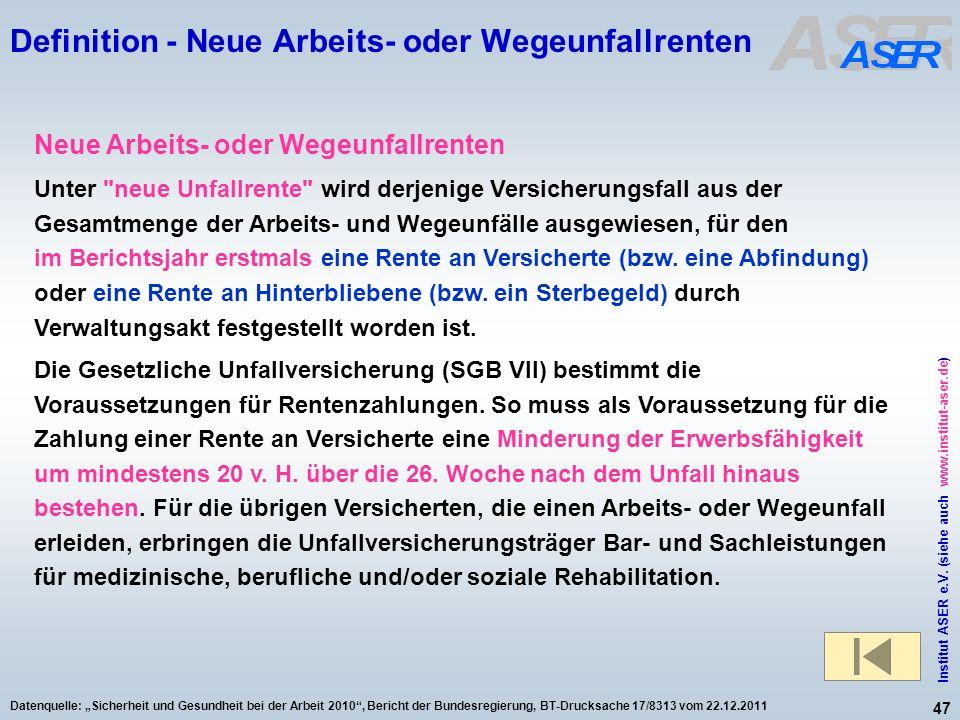 47 Institut ASER e.V. (siehe auch www.institut-aser.de) Datenquelle: Sicherheit und Gesundheit bei der Arbeit 2010, Bericht der Bundesregierung, BT-Dr