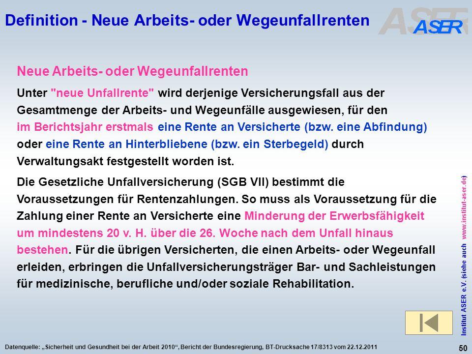 50 Institut ASER e.V. (siehe auch www.institut-aser.de) Datenquelle: Sicherheit und Gesundheit bei der Arbeit 2010, Bericht der Bundesregierung, BT-Dr