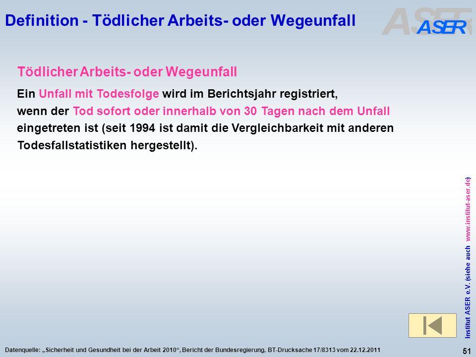 51 Institut ASER e.V. (siehe auch www.institut-aser.de) Datenquelle: Sicherheit und Gesundheit bei der Arbeit 2010, Bericht der Bundesregierung, BT-Dr