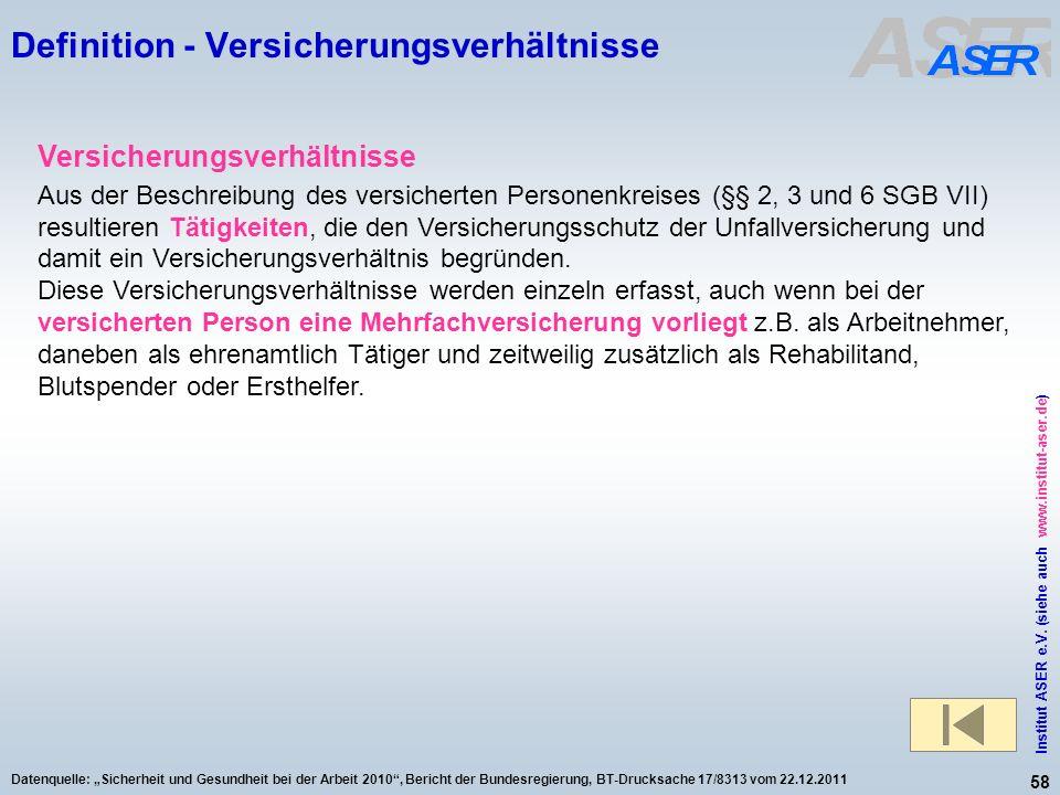 58 Institut ASER e.V. (siehe auch www.institut-aser.de) Datenquelle: Sicherheit und Gesundheit bei der Arbeit 2010, Bericht der Bundesregierung, BT-Dr