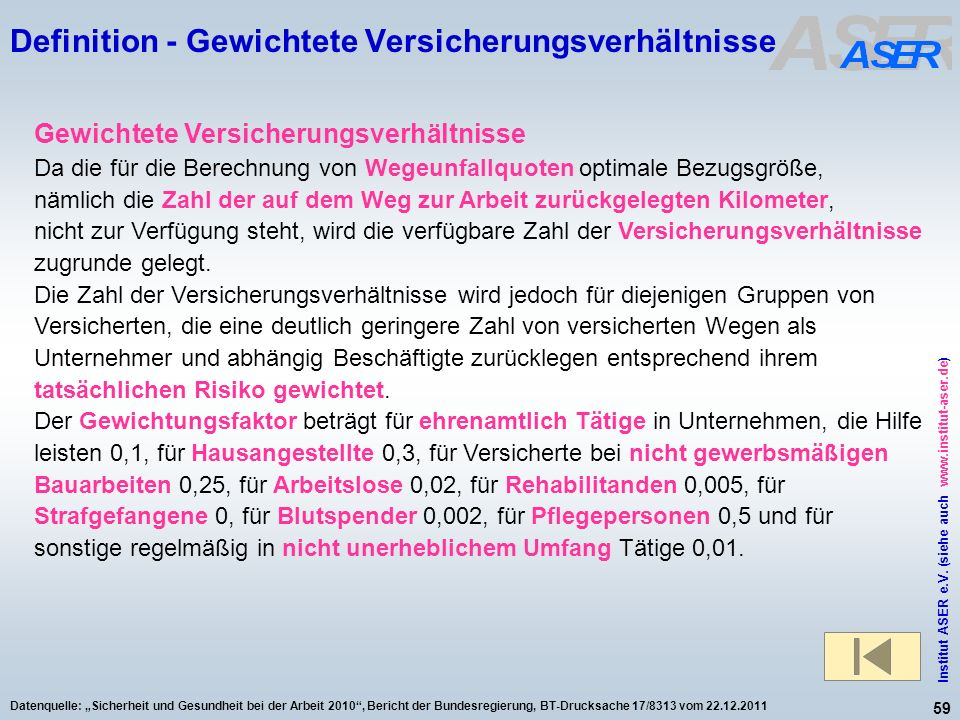 59 Institut ASER e.V. (siehe auch www.institut-aser.de) Datenquelle: Sicherheit und Gesundheit bei der Arbeit 2010, Bericht der Bundesregierung, BT-Dr