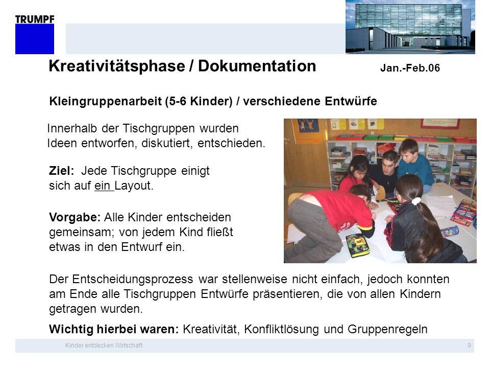Kinder entdecken Wirtschaft8 Kreativitätsphase / Dokumentation Jan.-Feb.06 Kinder entwerfen Kleiderhalter Kleingruppenarbeit (5-6 Kinder) / verschiede