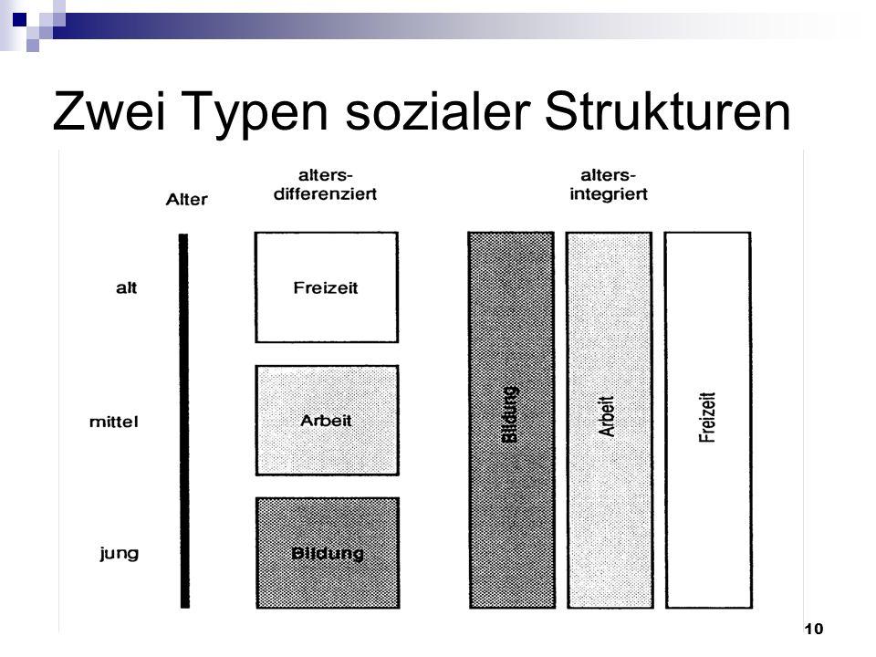 10 Zwei Typen sozialer Strukturen