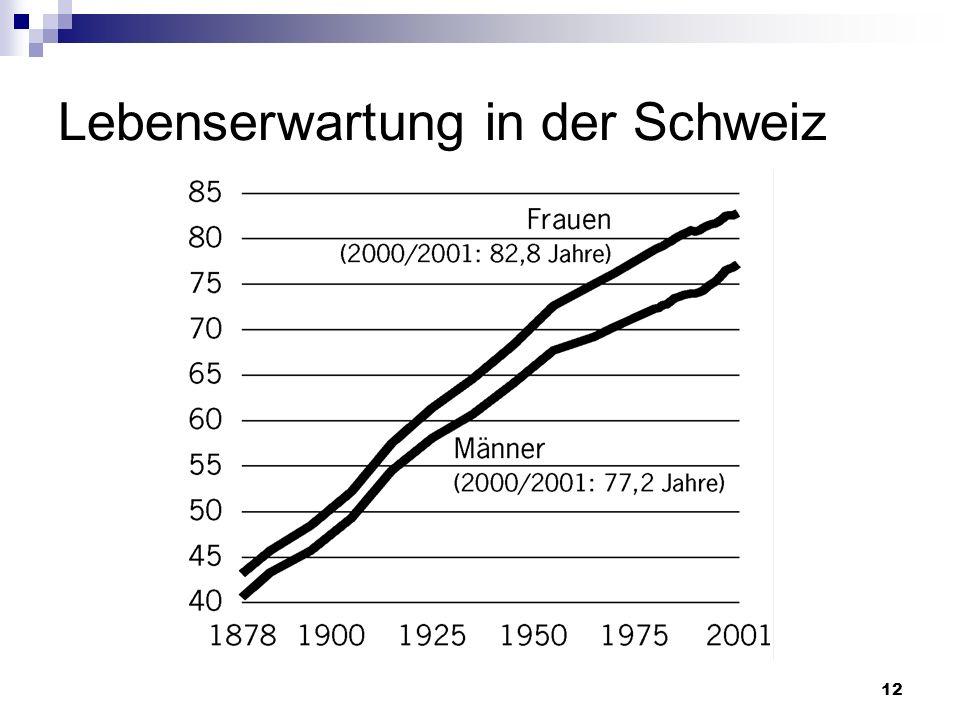 12 Lebenserwartung in der Schweiz