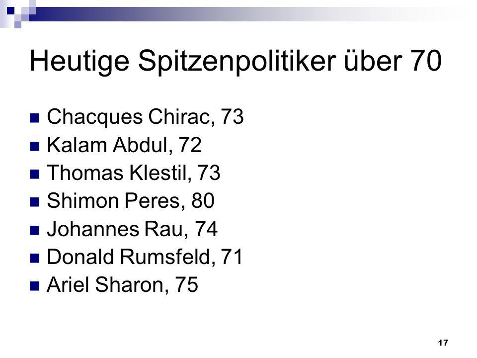 17 Heutige Spitzenpolitiker über 70 Chacques Chirac, 73 Kalam Abdul, 72 Thomas Klestil, 73 Shimon Peres, 80 Johannes Rau, 74 Donald Rumsfeld, 71 Ariel