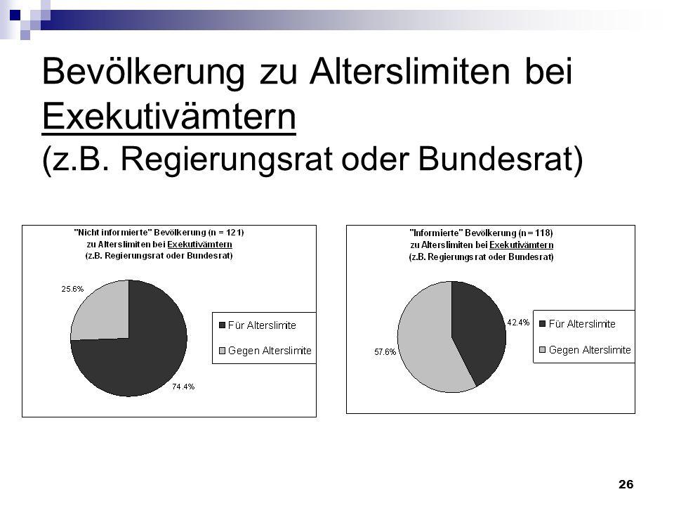 26 Bevölkerung zu Alterslimiten bei Exekutivämtern (z.B. Regierungsrat oder Bundesrat)