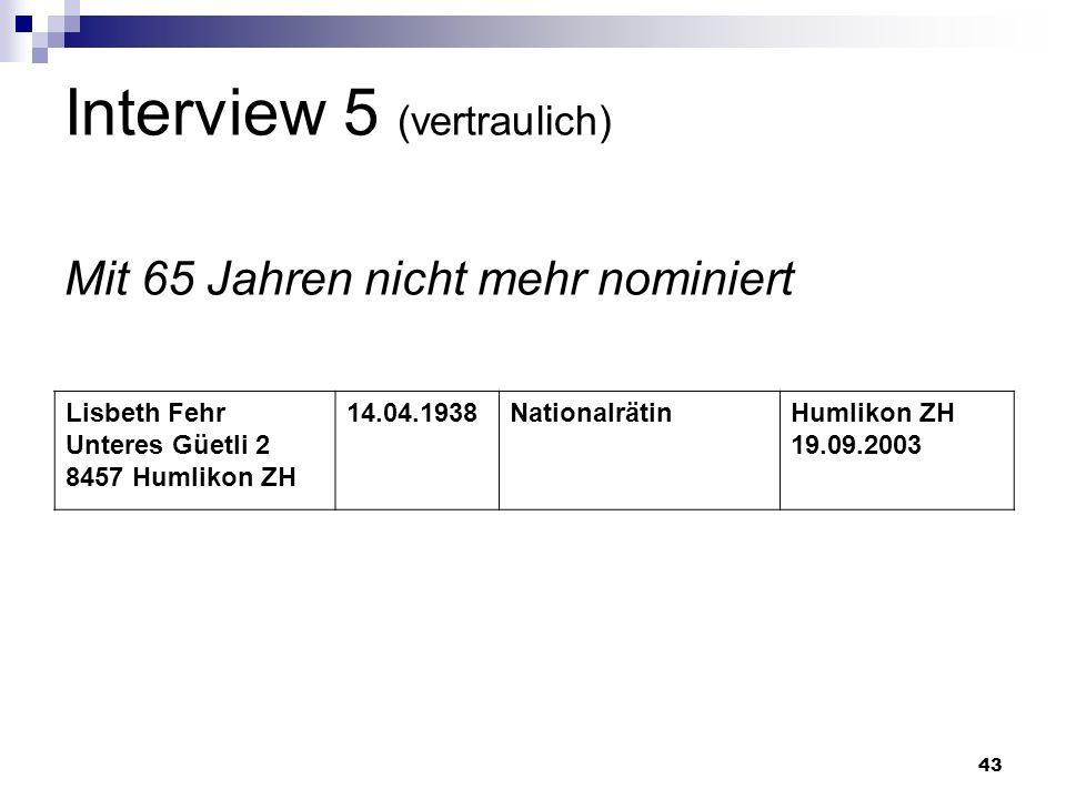 43 Interview 5 (vertraulich) Mit 65 Jahren nicht mehr nominiert Lisbeth Fehr Unteres Güetli 2 8457 Humlikon ZH 14.04.1938NationalrätinHumlikon ZH 19.0